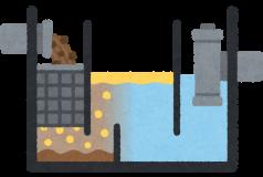 【横浜の飲食店必見】厨房機器の買取に関わるグリストラップの掃除のコツ